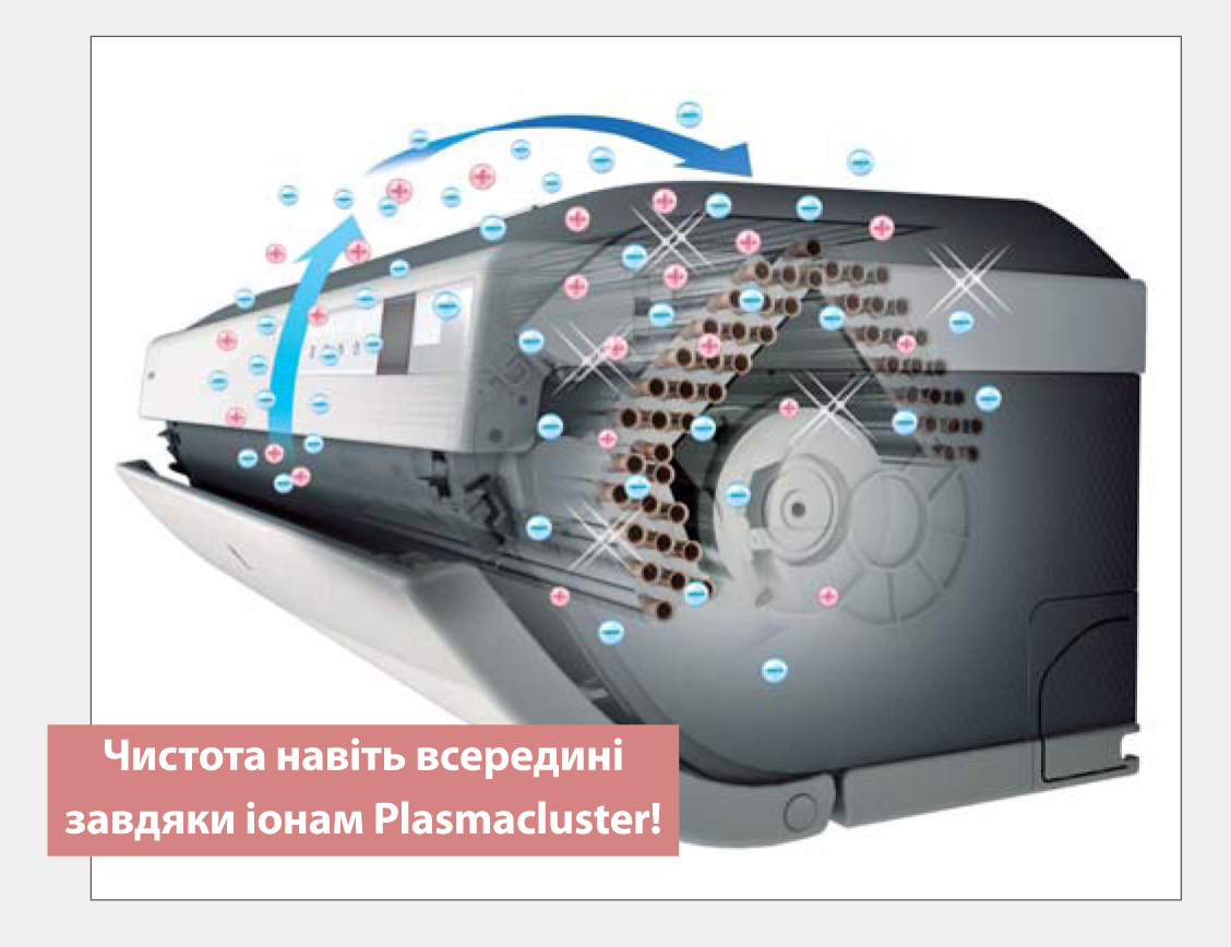 Plasmacluster очистка воздуха
